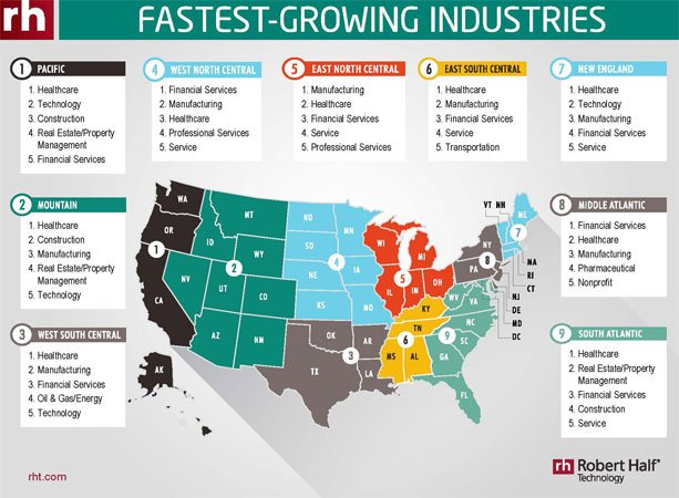 Fastest Growing Clusters Per State
